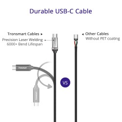 Tronsmart CPP4 Powerlink Braided Nylon USB C to USB C 2.0 Charging Syncing Cable 6 Feet 2 Pack