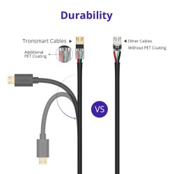 Tronsmart MUS06 Premium USB Cables 1 Pack (6ft/1.8m) with Gold-Plated Connectors