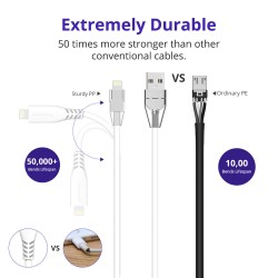 Tronsmart LAC01 4ft/1.2m Apple MFi Certified Lightning Cable