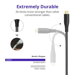 Tronsmart TAC01 USB Type-C to USB-A 3.0 Braided Nylon Charging & Syncing Cable (2 Pack: 3ft + 6ft)