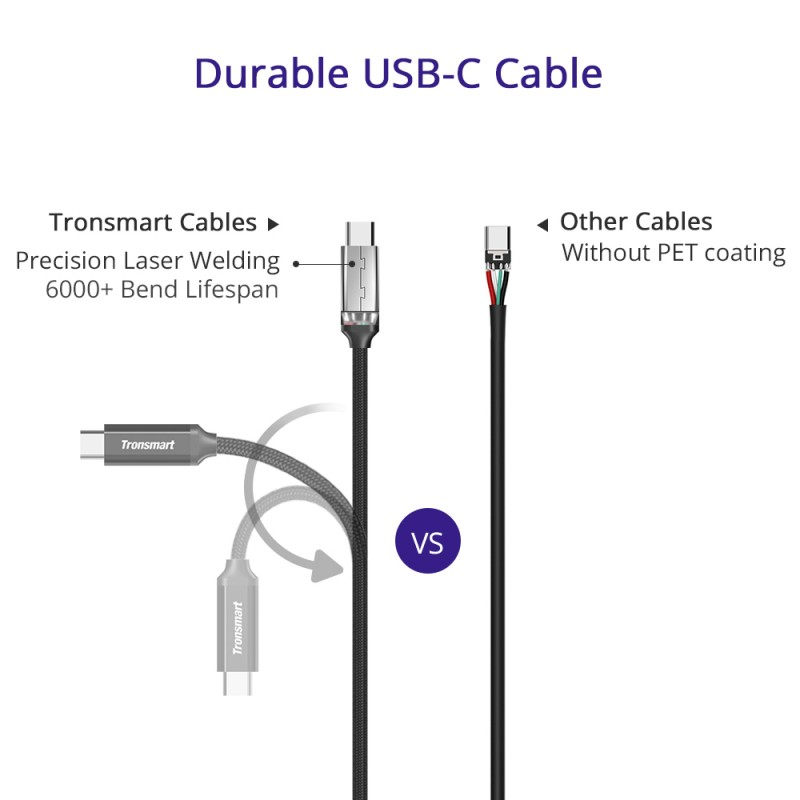 Tronsmart CPP5 PowerLink Braided Nylon USB-C to USB-A 2.0 Charging & Syncing Cable(1ft*1, 3.3ft*1, 6ft*1/3 Pack)