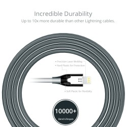 [Apple MFi Certified] Tronsmart 19AWG Double Braided Nylon Lightning Cable 1.8M(3ft)
