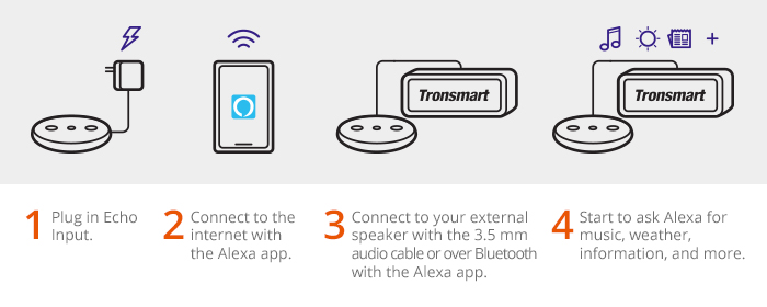 5 Reasons Why You Should Consider Buying The Amazon Echo Input